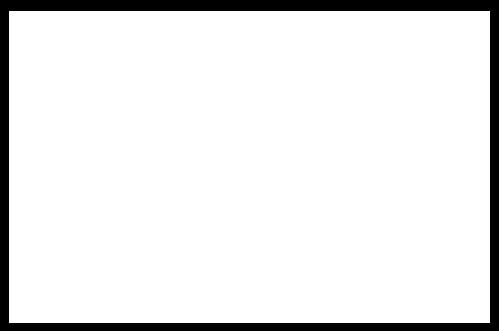Rio Premier Waxing